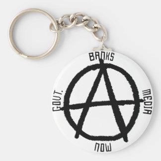 Anarchy Big 3 Keychain