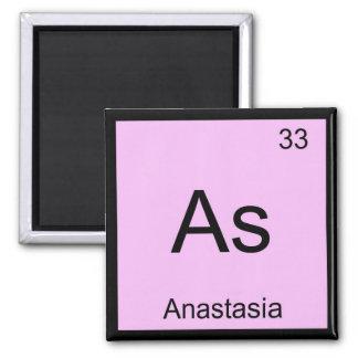Anastasia Name Chemistry Element Periodic Table Refrigerator Magnet