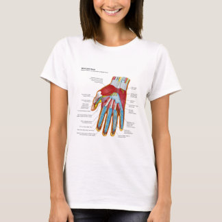 Anatomical Diagram of the Human Hand and Wrist T-Shirt