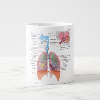 Anatomy Mug-Respiratory Large Coffee Mug