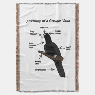 Anatomy of a Greater Vasa Parrot Throw Blanket