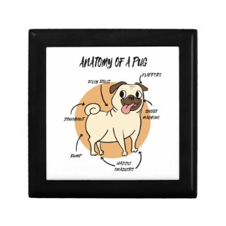 ANATOMY OF A PUG GIFT BOX
