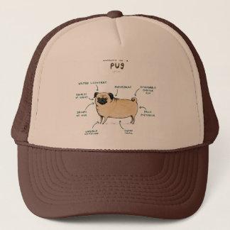 Anatomy of a Pug Trucker Hat