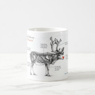 Anatomy of Rudolph witty illustrations Coffee Mug