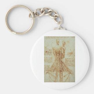 Anatomy of the Neck by Leonardo Da Vinci c. 1515 Basic Round Button Keychain