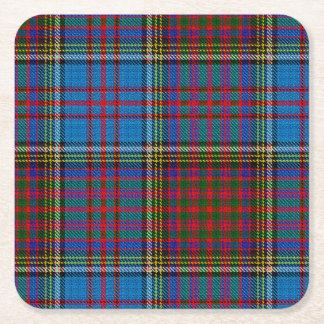 Anderson Clan Tartan Coaster