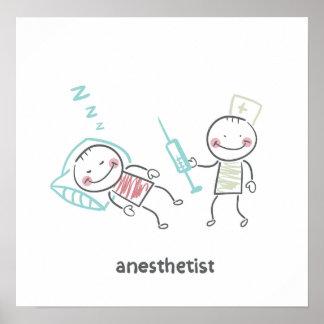 Anesthetist Poster