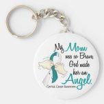 Angel 2 Cervical Cancer Mom Basic Round Button Keychain