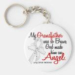 Angel 2 Grandfather Lung Cancer Basic Round Button Keychain