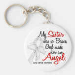 Angel 2 Sister Lung Cancer Key Chain