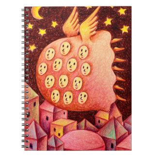 Angel groups notebook
