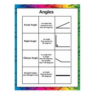 Angles Geometry Math Rainbow Background Postcard
