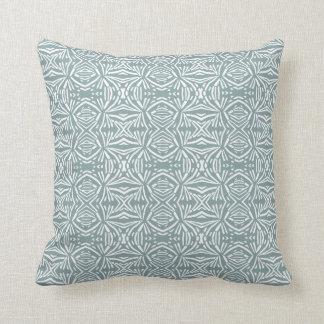 Animal Decorative#12e Modern Throw & Lumbar Pillow