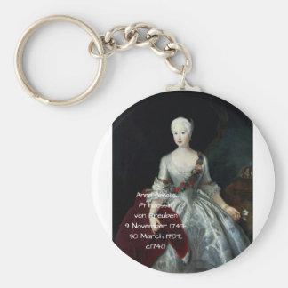 Anna Amalia Prinzessin von Preuben c1740 Keychain
