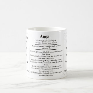 Anna, the Origin and the Meaning and your photo Coffee Mug