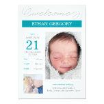 Annonces gentiment documentées de naissance - invitations personnalisées