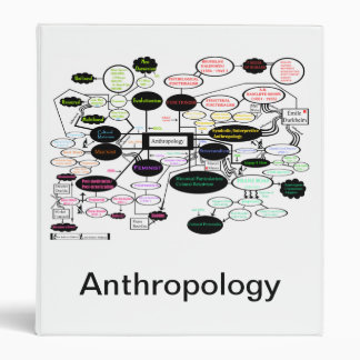 Anthropology Concept Map  Binder