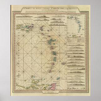 Antilles Charibbee Islands Print