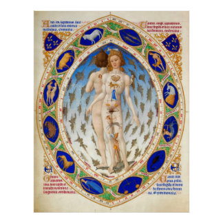 ANTIQUE ASTROLOGY ,MICROCOSMO AND ZODIACAL SIGNS