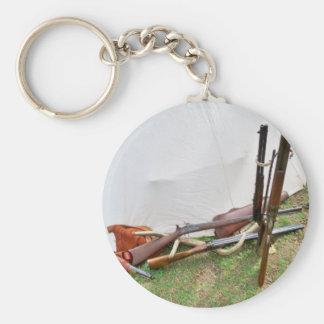 Antique Firearms Basic Round Button Keychain