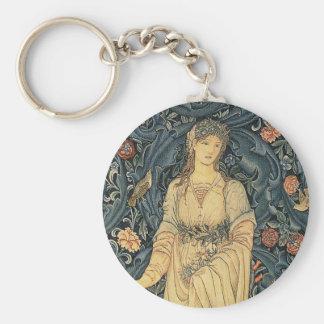 Antique William Morris Flora Keychain