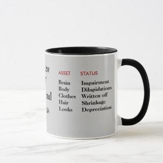 Any Birthday Balance Sheet - Personalisable Mug