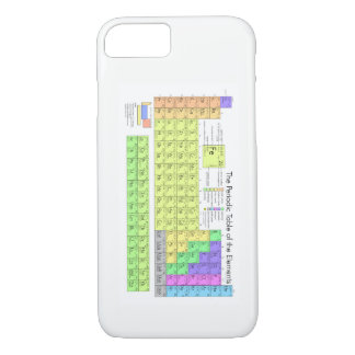 Apple Iphone 7 Case Science nerd