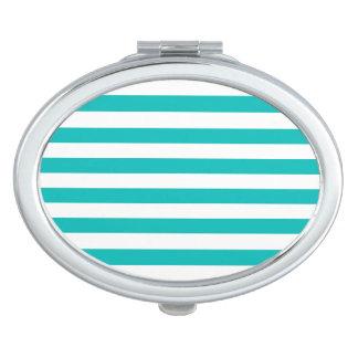 Aqua Horizontal Stripes Mirror For Makeup