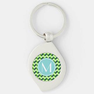 Aqua Monogram Green Chevron Patchwork Pattern Silver-Colored Swirl Metal Keychain