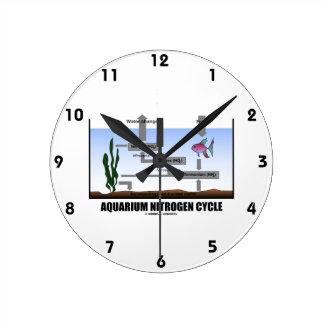 Aquarium Nitrogen Cycle (Ecology) Wall Clock
