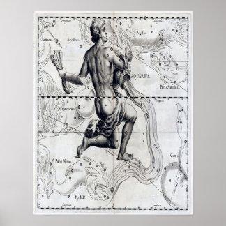 Aquarius astrology poster