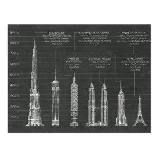 Architectural Heights Postcard
