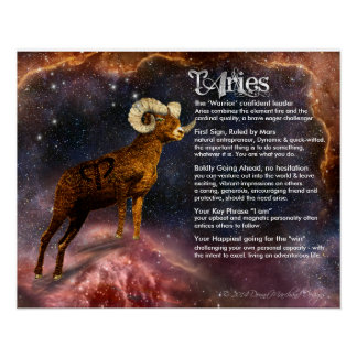 Aries Characteristics Poster