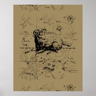 Aries Constellation Map Hevelius circa 1690 Poster