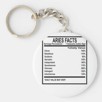 ARIES FACTS DISCRIPTION . KEYCHAIN