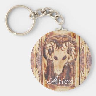 Aries Greek Zodiac Primitive Astrology Basic Round Button Keychain