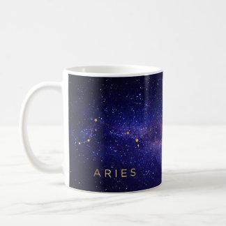 Aries Personalized Coffee Mug