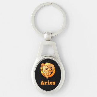 Aries zodiac sign keychain