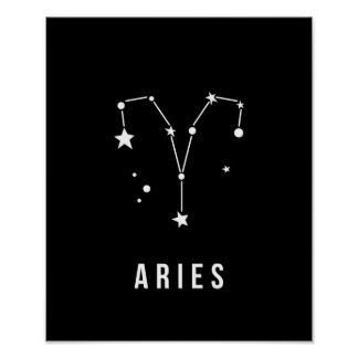 Aries Zodiac Sign Quote Poster