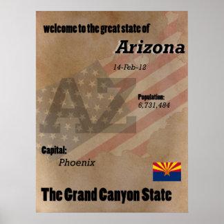 Arizona The Grand Canyon State Classic Poster