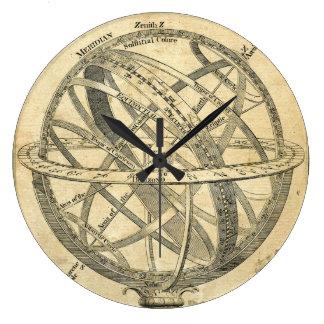 armillary sphere vintage steampunk illustration wall clock