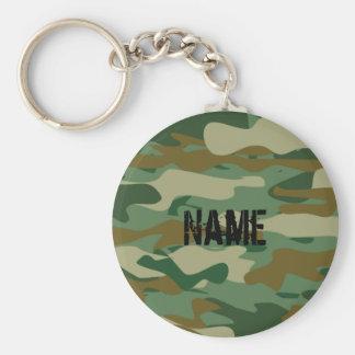 Army camouflage keychain | Hunter green pattern