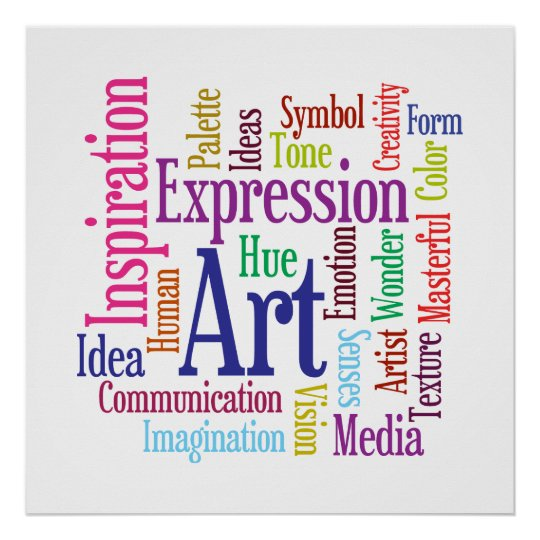 Art and Creativity Artist's Word Cloud Inspiration Poster