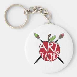 Art Teacher Painted Apple & Paint Brushes Keychain