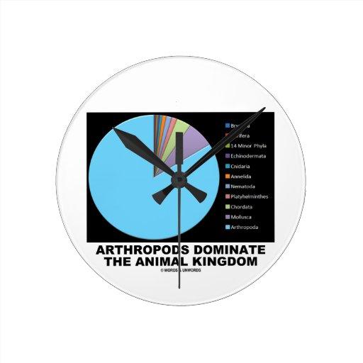Arthropods Dominate The Animal Kingdom Clock