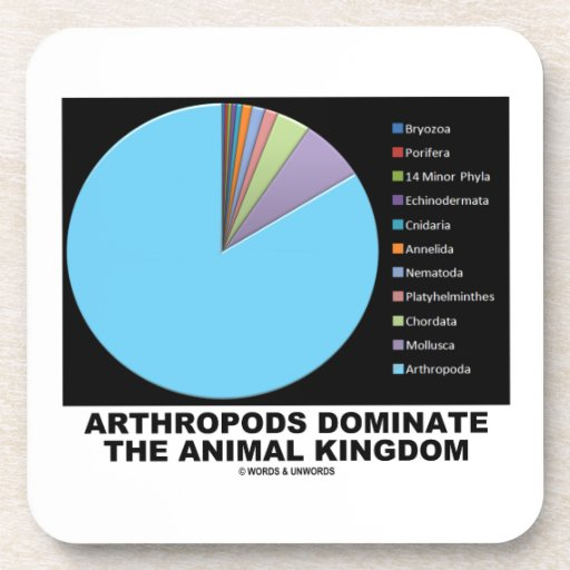 Arthropods Dominate The Animal Kingdom Drink Coasters