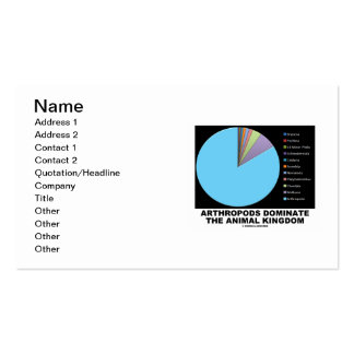 Arthropods Dominate The Animal Kingdom (Pie Chart) Pack Of Standard Business Cards