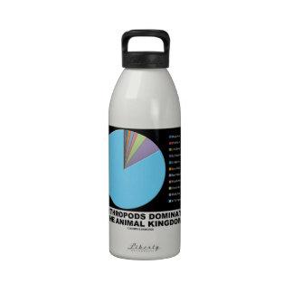 Arthropods Dominate The Animal Kingdom Water Bottles