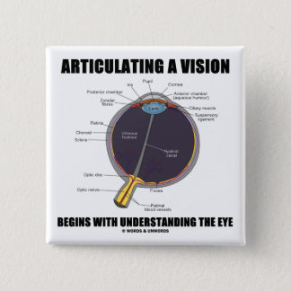 Articulating A Vision Begins Understanding Eye 2 Inch Square Button