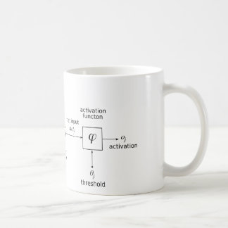 Artificial Neural Network Coffee Mug